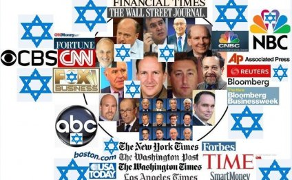 Media controlled Zionist Jews