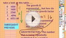 GROWTH RATES AND GROWTH FACTORS